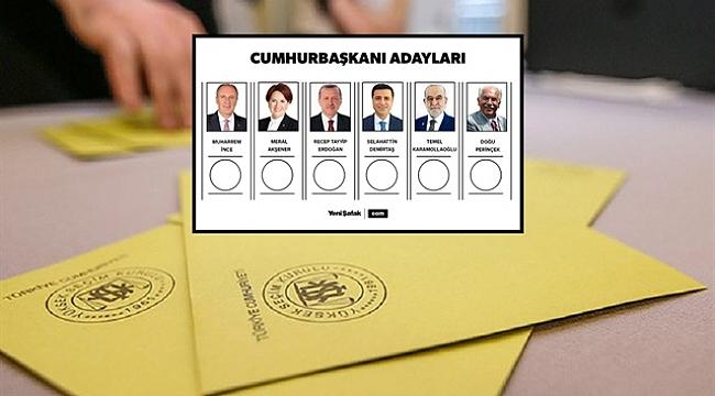 Oy pusulası için kura çekimi tamamlandı