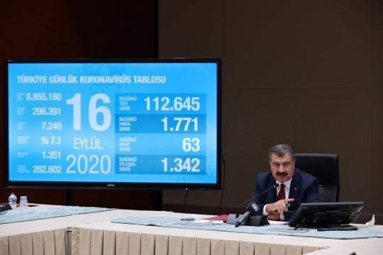 Sağlık Bakanı Koca, Koronavirüs Bilim Kurulu Toplantısı sonrası açıklamalarda bulundu
